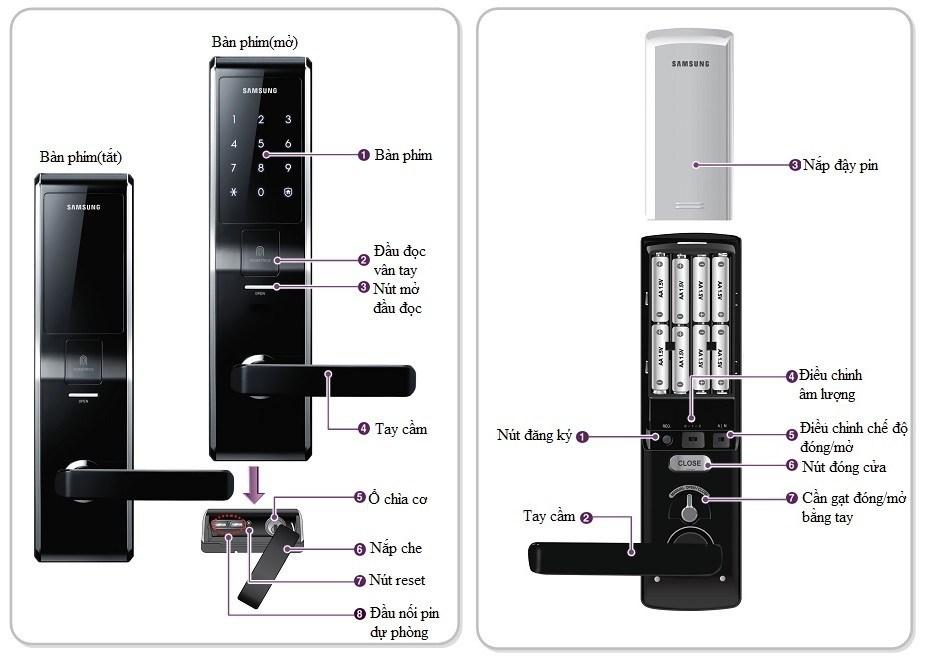 Chi tiết bộ phận trên khóa samsung SHS-H705