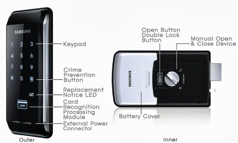 Khóa cửa điện tử Samsung SHS-2920 nhập khẩu
