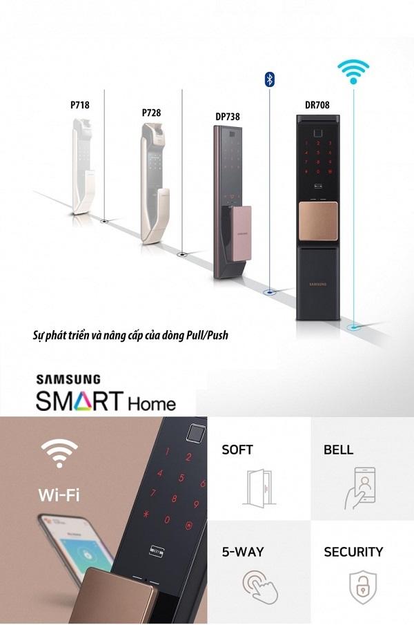 Lắp đặt khóa cửa vân tay Samsung cho văn phòng - nên hay không?