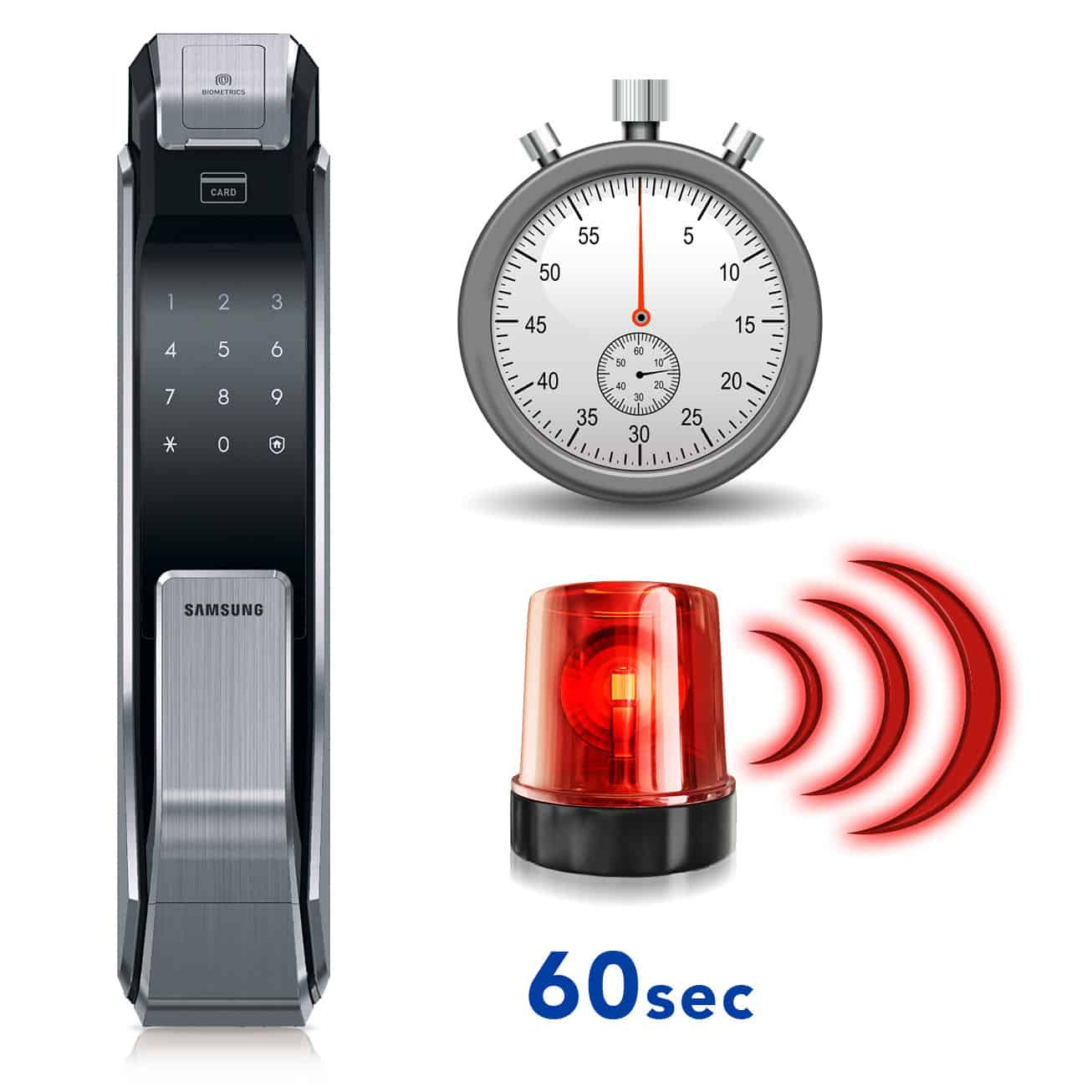 Khóa cửa điện tử Samsung SHS-P718 chính hãng